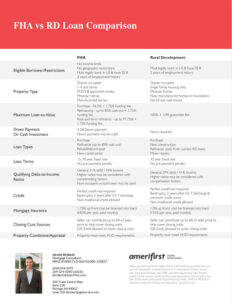 FHA vs RD comparison chart